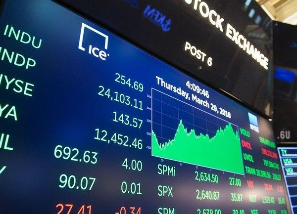 Анализ на щатската фондова борса (02.06.20)