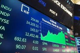 Анализ на щатската фондова борса (18.05.20)