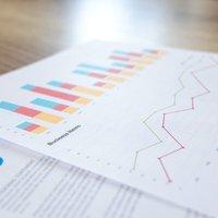 Фондовите фючърси с равни нива по време на търговията