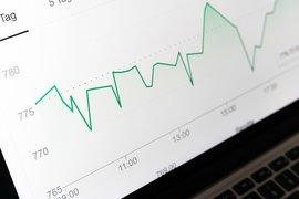 Dow скочи с 200 пункта при овърнайт търговията в четвъртък